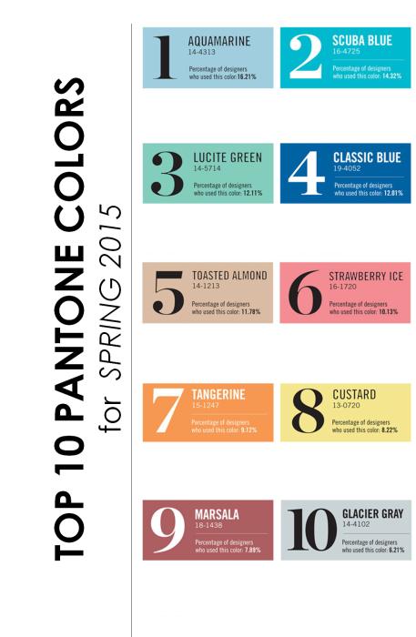top10pantonecolorspring2015.png~original